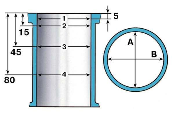 Схема проверки цилиндра