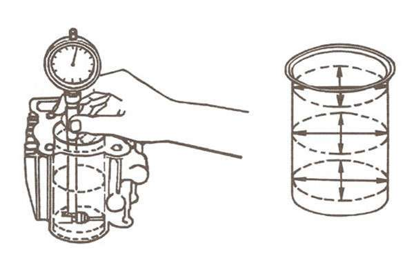 Проверяем щупом цилиндр